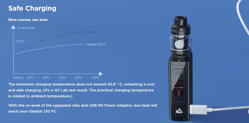 Geekvape OBELISK 120 FC Kit Safe Charging